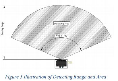 ranging-principle-lidar3.jpg