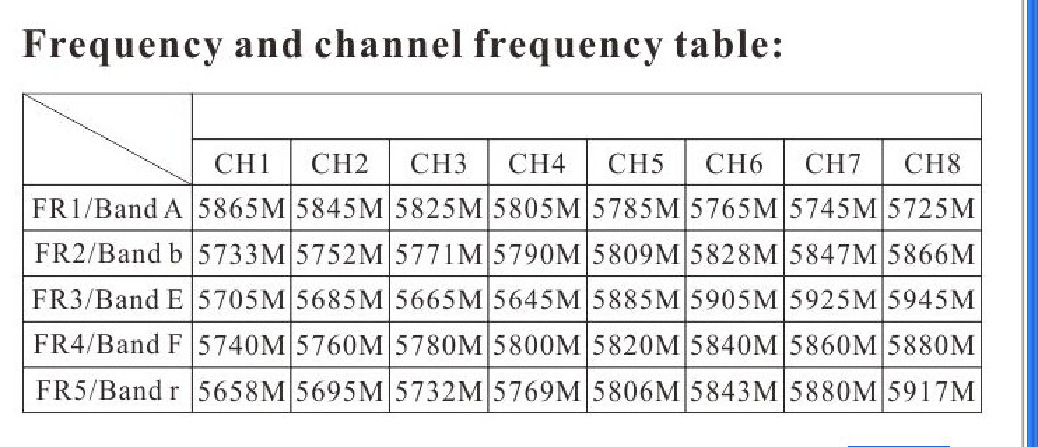 tx01s-frequency-table.jpeg